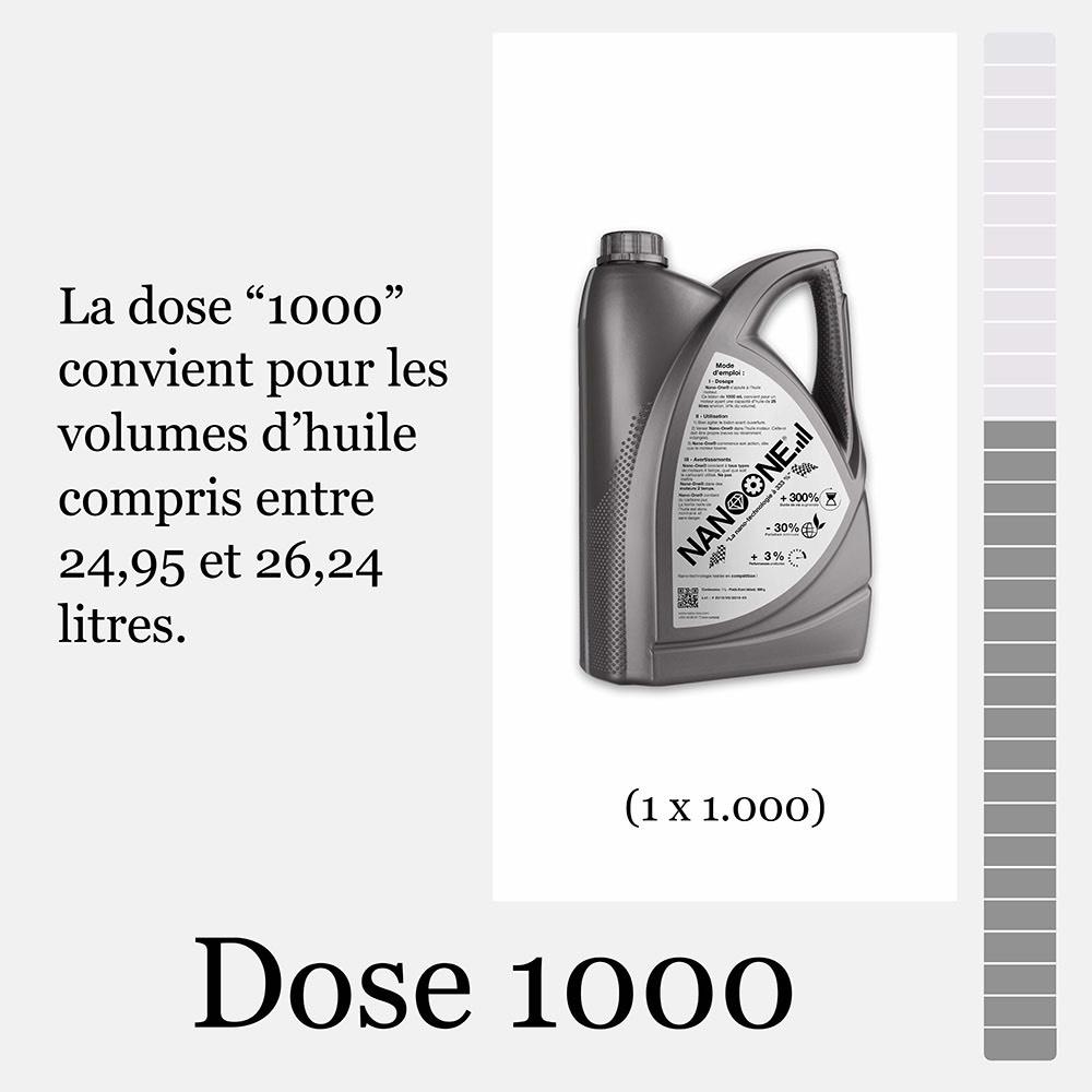 Dose 1000